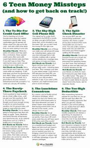 Money Management Worksheets for Students or How Do You Help Students Avoid Money Missteps Your Best Financial Literacy T…